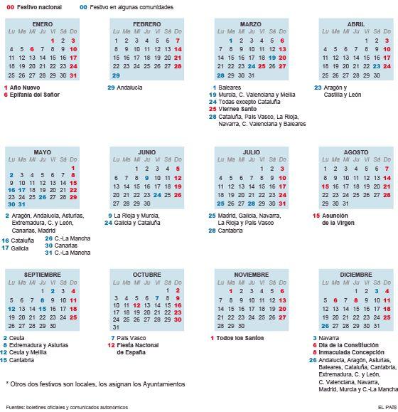 Festivos:  El calendario laboral de 2016 ya es oficial: ocho festivos en toda España   Economía   EL PAÍS