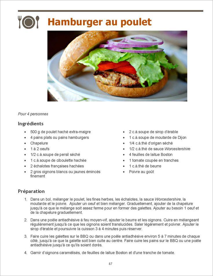 PAGE 87 : Ma recette minceur d'hamburger au poulet | Maigrir Sans Faim