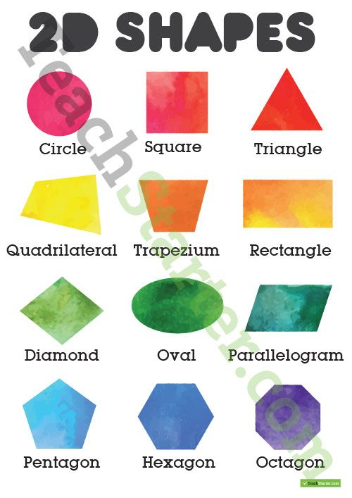 2D Shapes Poster – Colour Teaching Resource