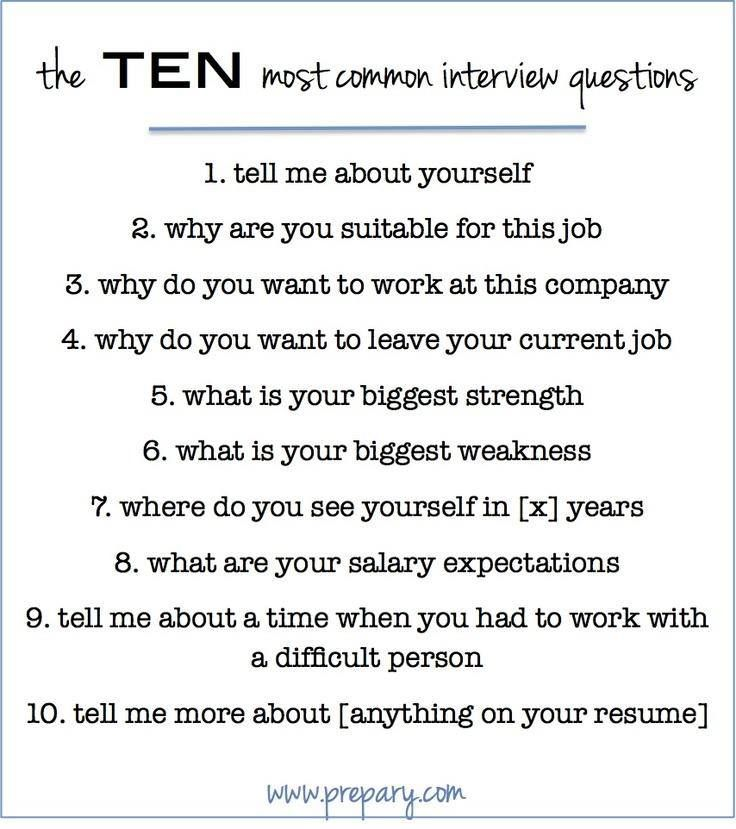 91 best Job Search Resources images on Pinterest Job search, Job - words to use in your resume