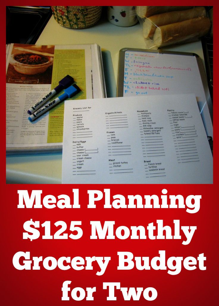 $125 Month Grocery Budget for Two: Meal Planning