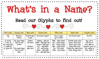 This is a great back to school activity!Have students follow the glyph key to decorate the letters of their name. Several extension activities ar...