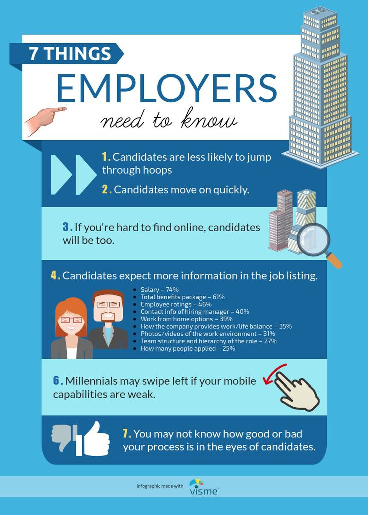 Visme Visual Learning Center Infographics Presentations Visual Learning Learning Centers Job Seeker