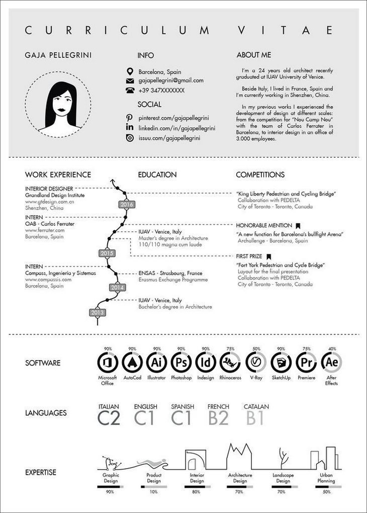 25 Infographic Resume Ideas For Examples Architecture Resume Infographic Resume Architecture Portfolio Layout