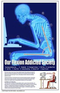 Las Vegas Massage - Our flexion addicted society and how a massage in Las Vegas can assist you!