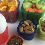 21 Day Fix Meal Plan for 2100-2300 Calorie Level