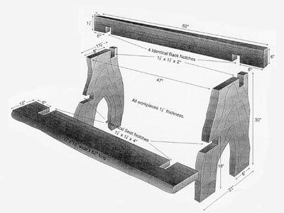 einfache Bank bench plans freeoutdoorfurnitureplans.woodworkingplansplans.com/wood-bench-plan/