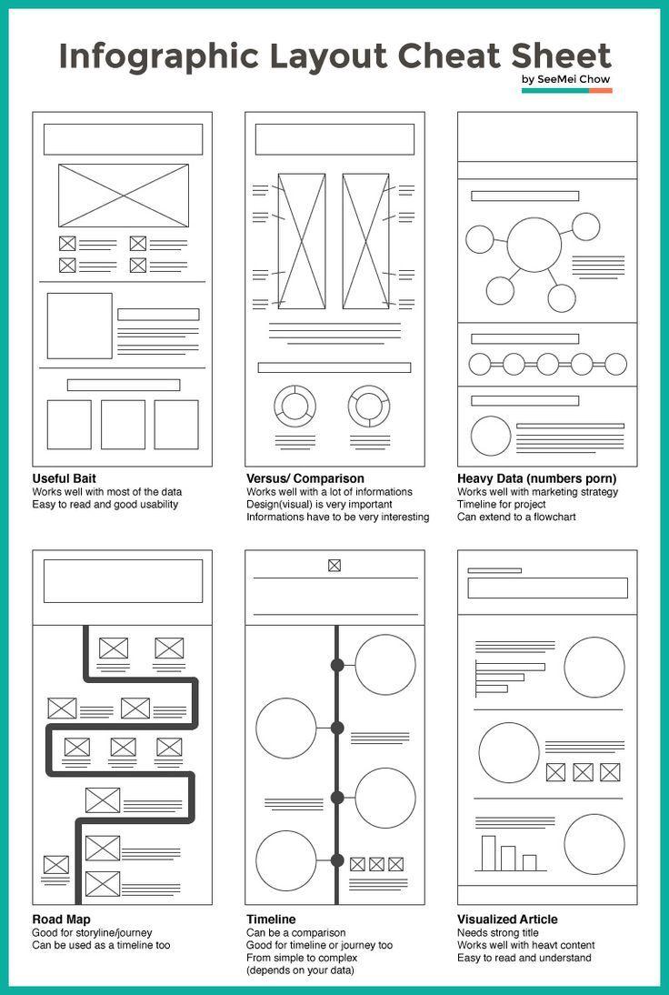 Layout Cheat Sheet for Infographics : Visual arrangement tips – #arrangement #Ch… – Pearl