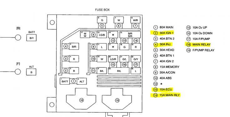 16  Kia Picanto Electrical Wiring Diagram - Wiring Diagram