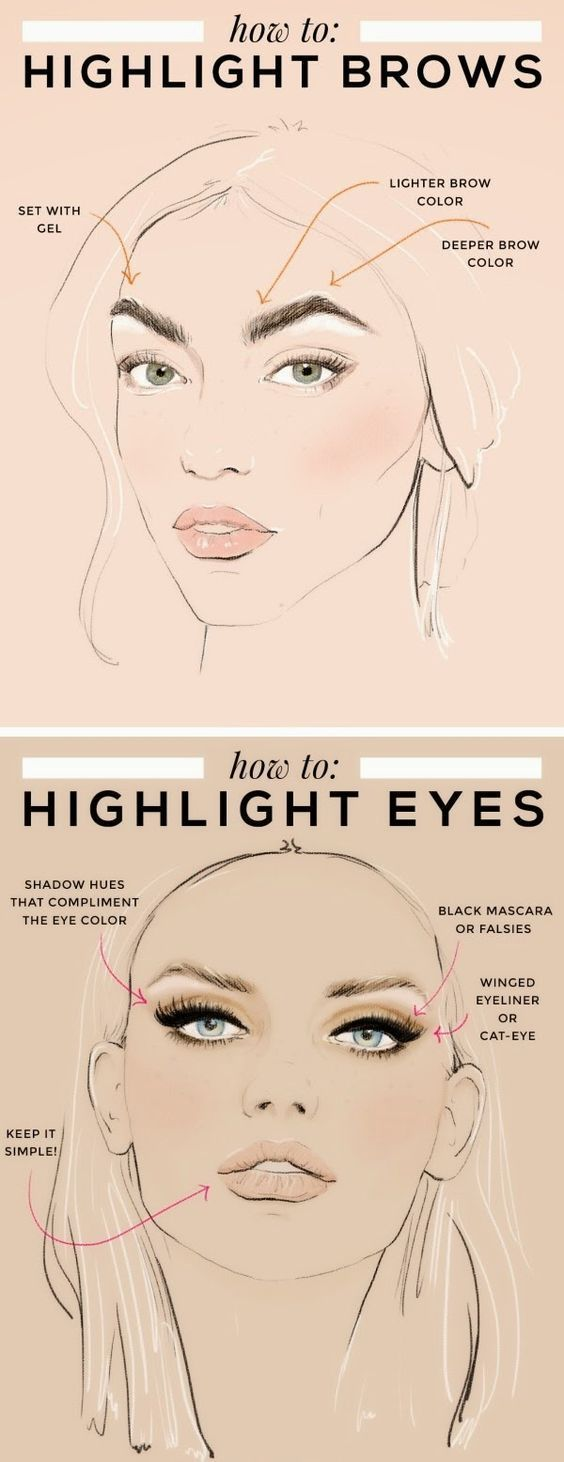 Time to highlight... // Beauty & Make-up Ideas & Tips