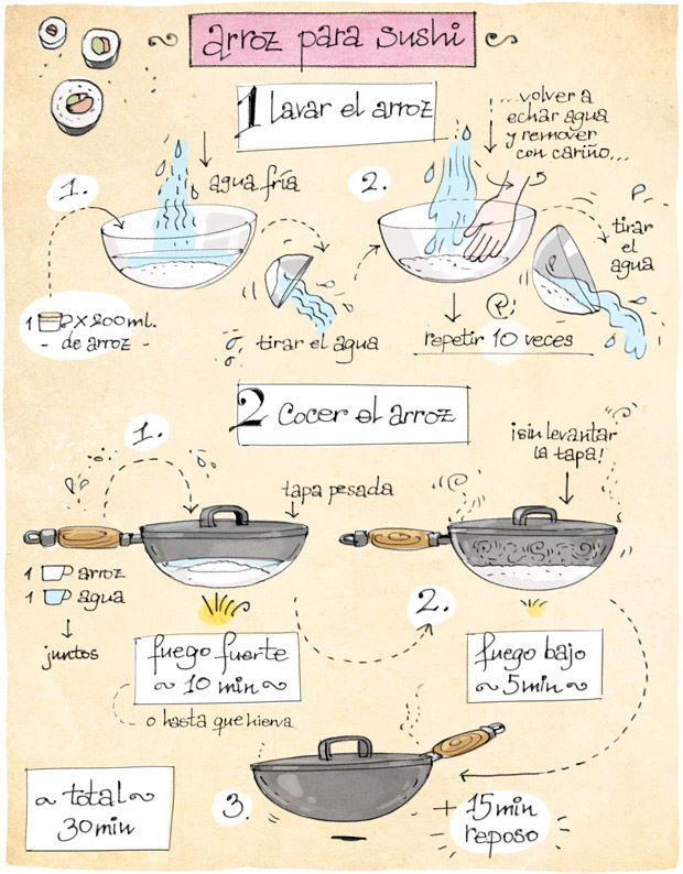 Cartoon Cooking: Arroz para sushi