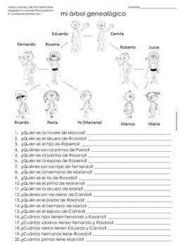 La Familia Spanish Family Tree Questions Worksheet