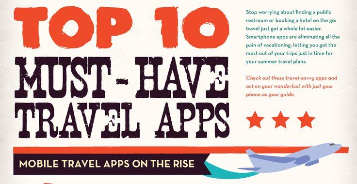 Sommerzeit ist Reisezeit. Und aus diesem Anlass präsentieren wir Ihnen die Top10 der Travel-Apps. Kleine und zuverlässige Helfer, die Ihnen unterwegs jede möglichen Hilfeleistungen, Bequemlichkeiten und Gimicks anbieten können. Die Grafik kommt von hotelscheap.org.
