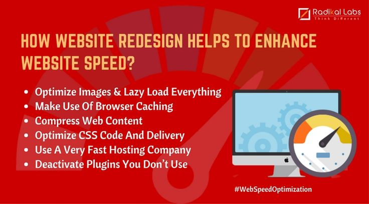 How to Improve your website speed by website redesign?