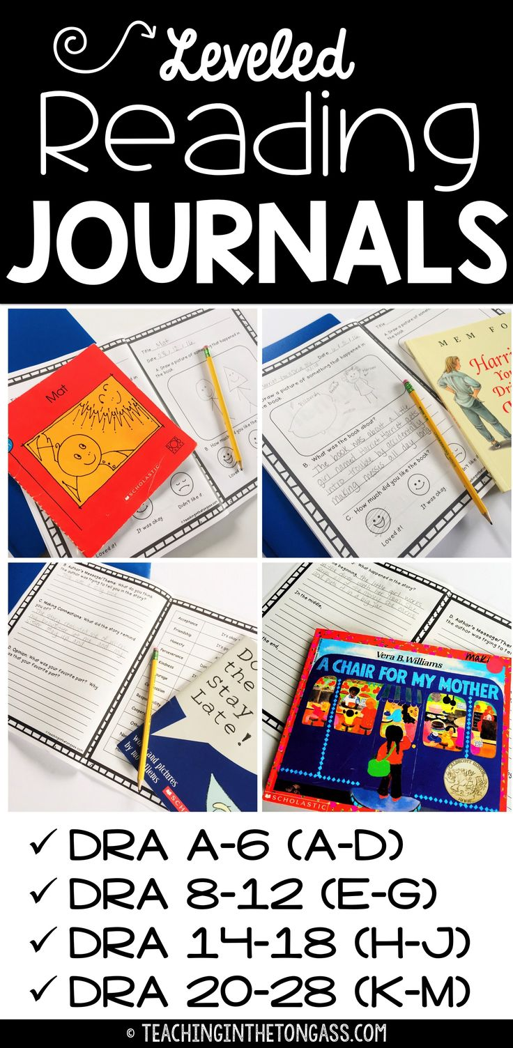 Each reading response journal corresponds to student reading levels (DRA A-28, Guided Reading A-M) and can be used all year long. Students move from one reading journal to the next as their independent reading level changes.