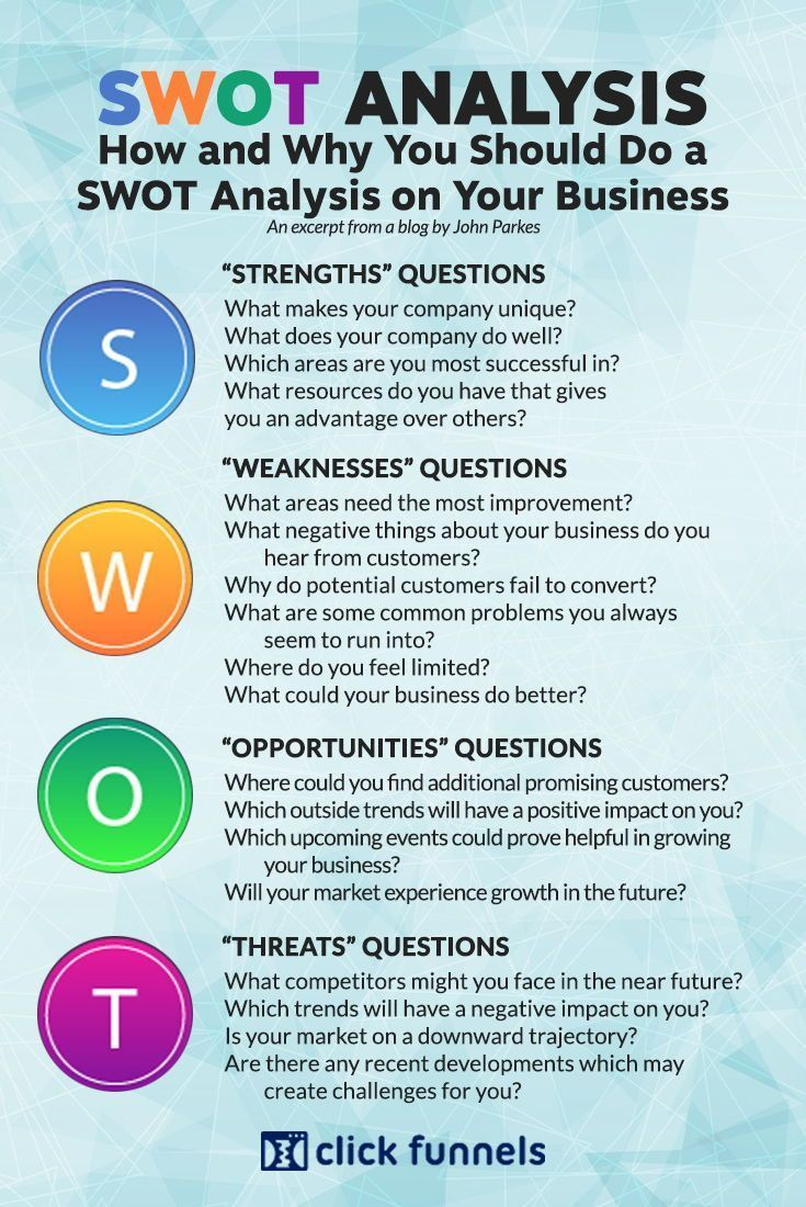 Swot Analysis How And Why You Should Do A Swot Analysis On Your Business Clickfunnels Business Development Strategy Business Analysis Business Leadership