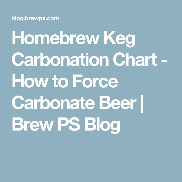 Homebrew Keg Carbonation Chart - How to Force Carbonate Beer | Brew PS Blog