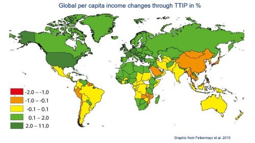 - Global per capita income changes through TTIP in %.