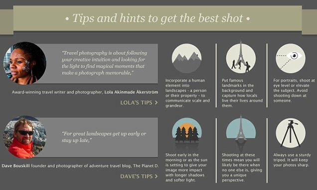 Whether using an SLR or your trusty smartphone, Fairmont Hotels have gone to the source - the travel photographers themselves - to compile a list of must-try holiday photography hacks.