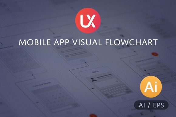 Mobile App Visual Flowchart AI  An app's architecture, interactions and layout in one pixel perfect deliverable.  SAVE TIME Just drag-n-drop elements from our Illustrator template to create beautiful flowcharts in minutes, not hours.  66 MINI WIREFRAMES The flowchart template comes packaged with 66 customizable mini wireframes, along with gesture icons and elements.