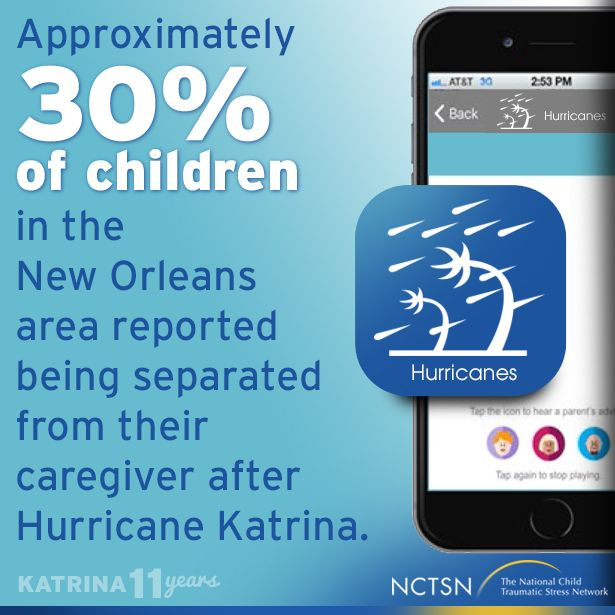 Today starts National Preparedness Month and the NCTSN Help Kids Cope (HKC)  app is ...