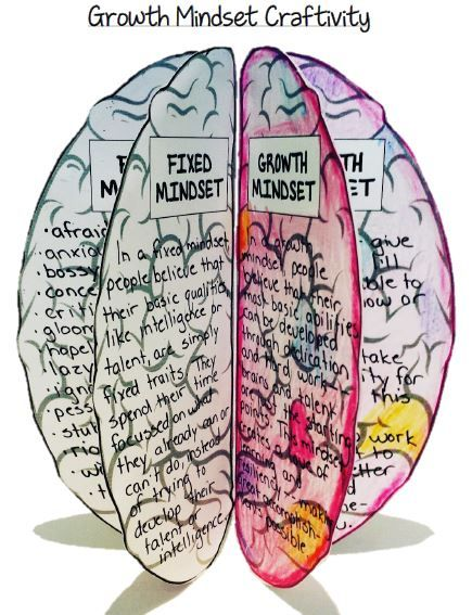 147 best images about Growth mindset on Pinterest | Your brain ...