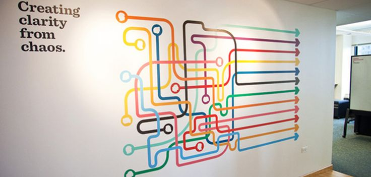 Creativity wall sticker