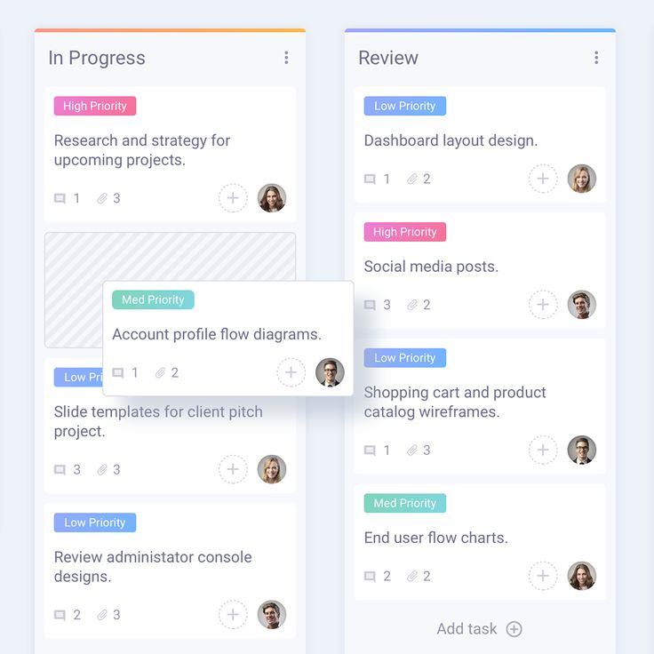 Task Management App #design #ux #kanban #dashboard #ui #app #uidesign #sketchapp #dribbble #appdesign