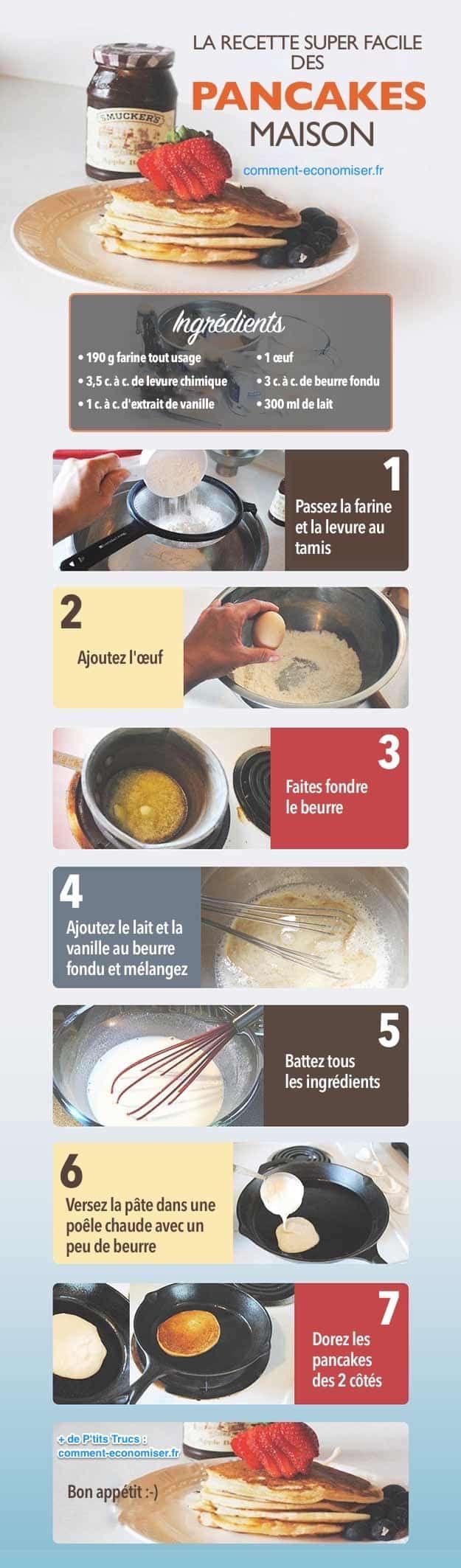 facile guida per rendere frittelle fatte in casa