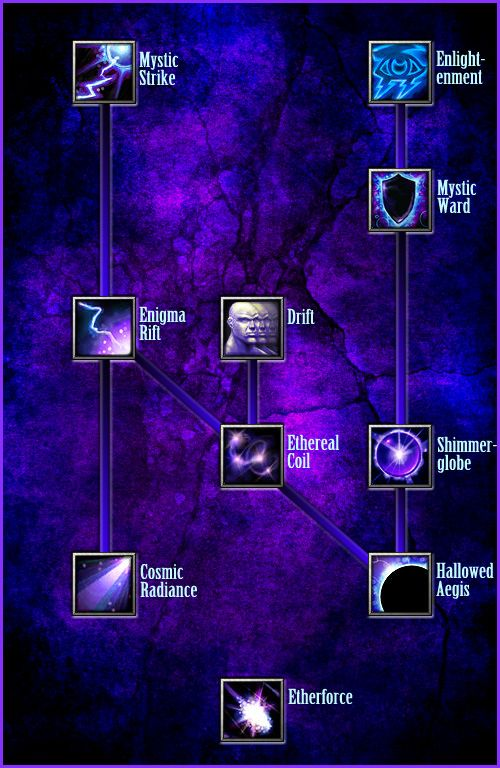 Mysticism Skill Tree by spellbound7