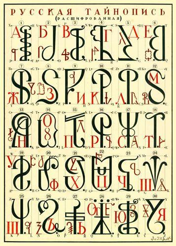 """""""стремясь придать изображению функциональность, Чернихов явился настоящим предтечей компьютерной графики и оставляя далеко позади плоскостной супрематизм и словесные манифесты Малевича. С помощью циркуля и цветного карандаша он возвел повторяющийся ритм симметричного орнамента в сгусток пульсирующих соотношений, могущих отныне развиваться в любом направлении. Этнические орнаменты он считал осциллограммами культур,.."""" http://www.advertology.ru/article53321.htm"""