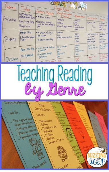 Lesson ideas for teaching reading through genre study. Teaching students how to navigate and comprehend different genres through anchor charts, responses, and activities.