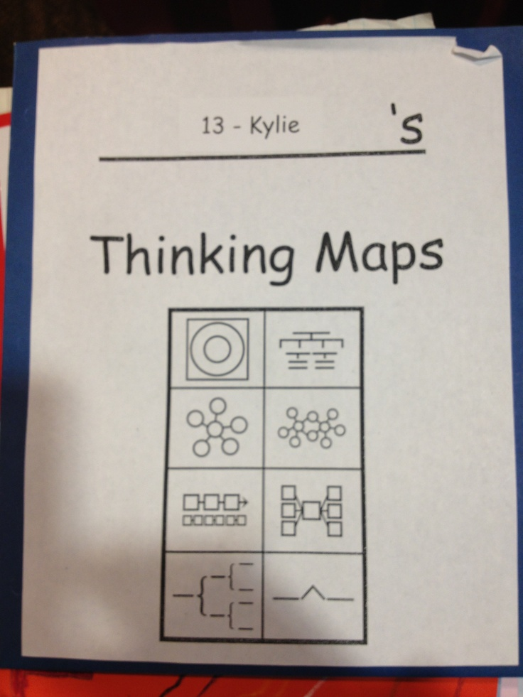 22 best images about Thinking Maps on Pinterest