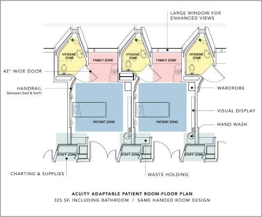 co architects patient room plan