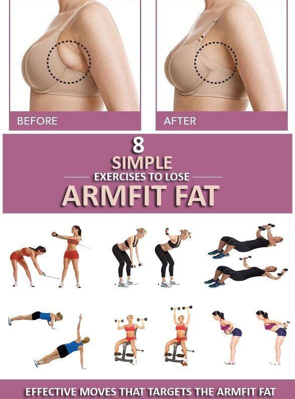 8 Simple and Effective Exercises To Lose Arm Fit Fat by jacquelyn