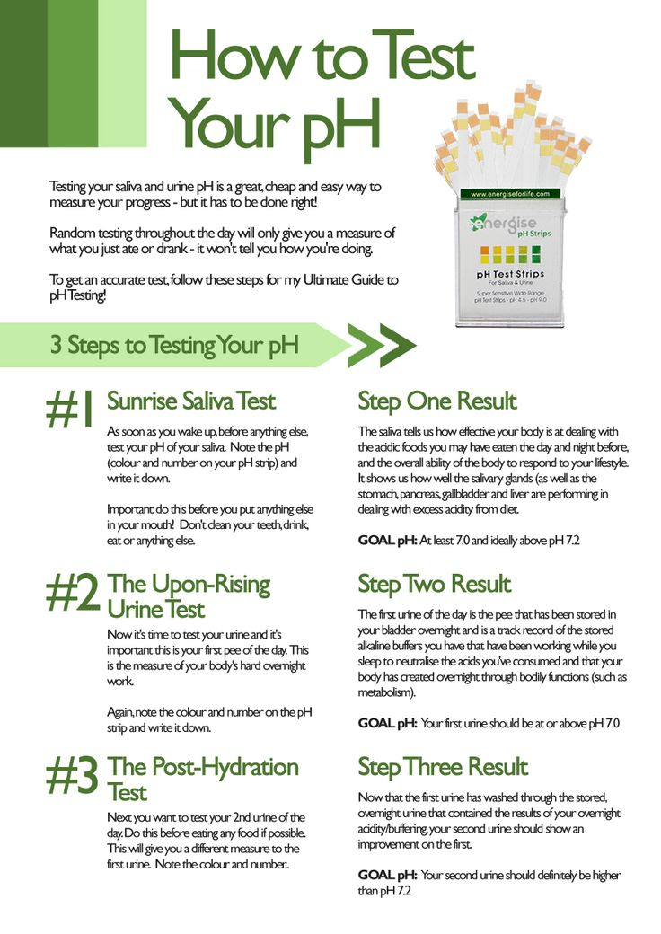 How to Test your pH: Testing your saliva and urine is a great, cheap and easy way to track your progress on the Alkaline Diet!  http://liveenergized.com/alkaline-diet-guides/how-to-test-your-ph-the-alkaline-test/