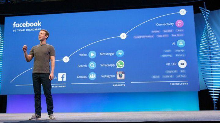 فيسبوك سيبتلع شبكة الإنترنت ؟ - مونت كارلو الدولية