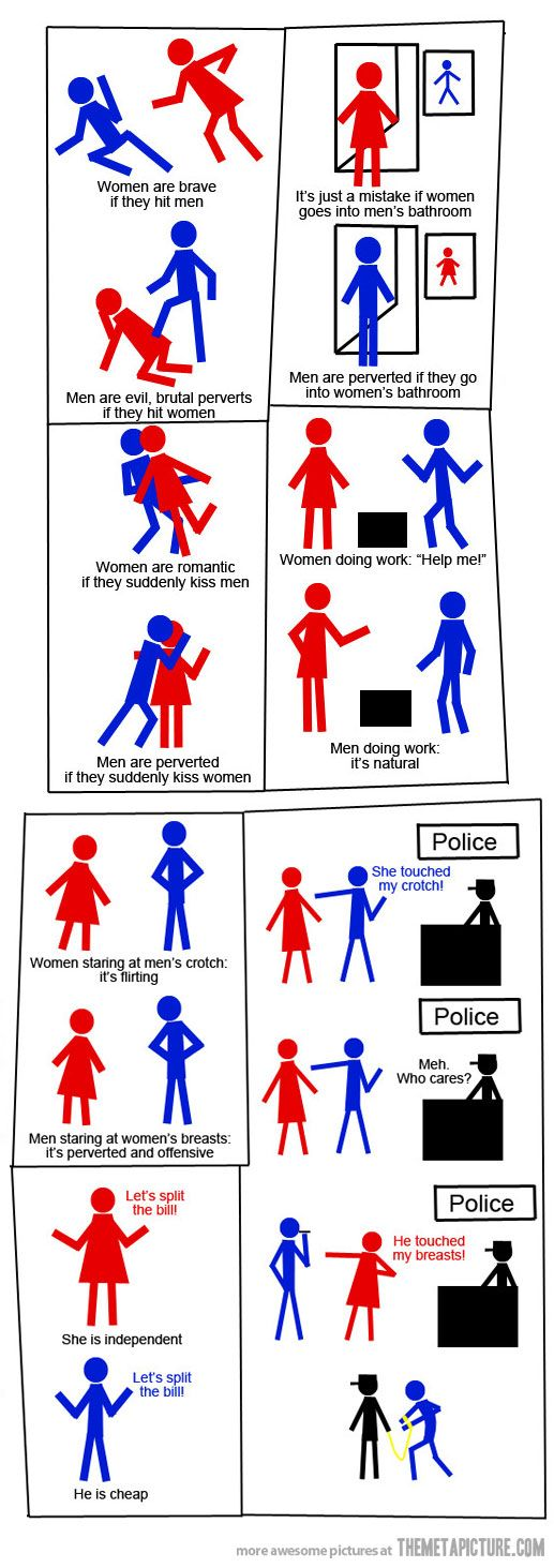 Gender equality, it can go both ways. The world needs to learn how to treat each other equally.