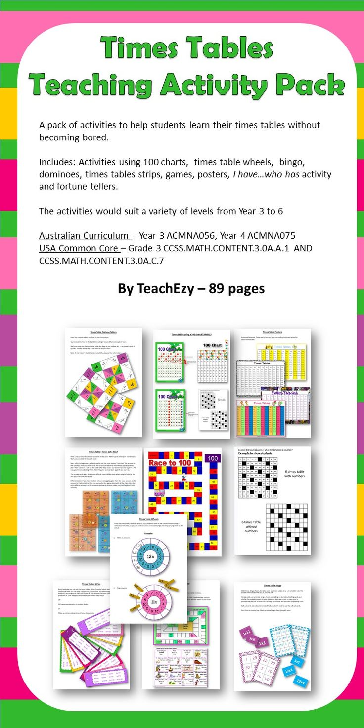 Includes: Activities using 100 charts,  times table wheels,  bingo, dominoes, times tables strips, games, posters, I have…who has activity and fortune tellers. This resource is designed to be used for any age of child that does not know their times tables. The goal is for students to instantly recall their times table facts. Rote learning is how many students learn but repetition can be boring.  Add these activities to engage the students.