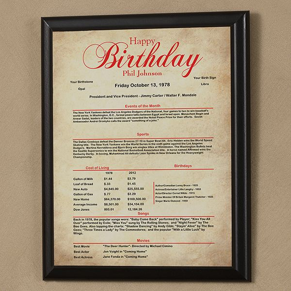 Day You Were Born Personalized Plaque - great gift for any milestone birthday!  Plaque gives details about what life was like on the day you were born - top news stories, price of groceries, sports results, songs, etc.  Unique, inexpensive, and fun!
