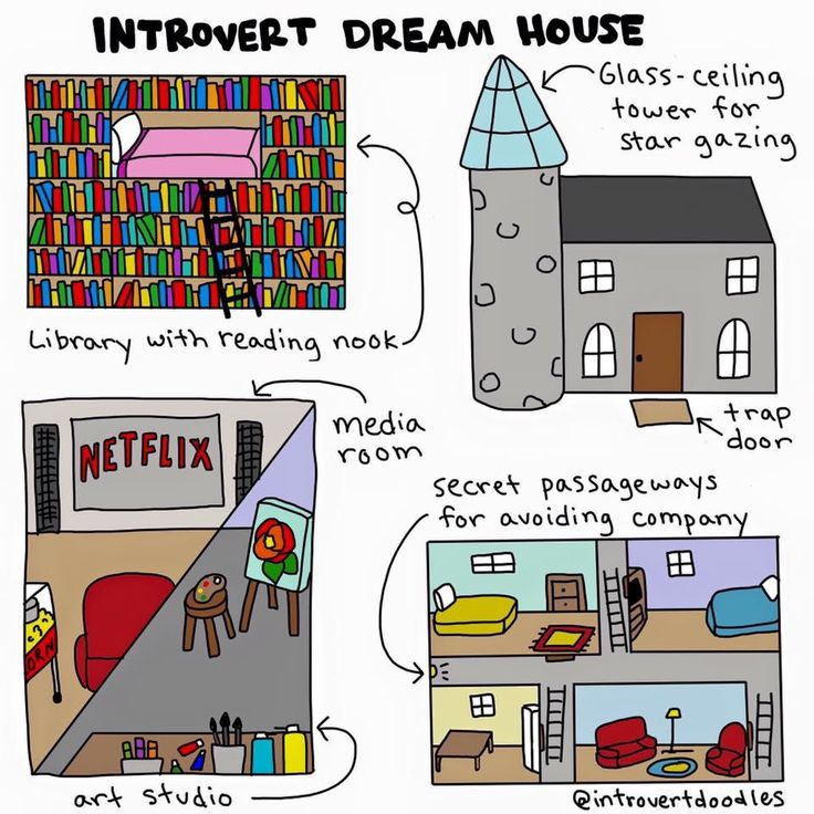 Introvert Dream Home - just add an indoor endless pool and I'll take it!