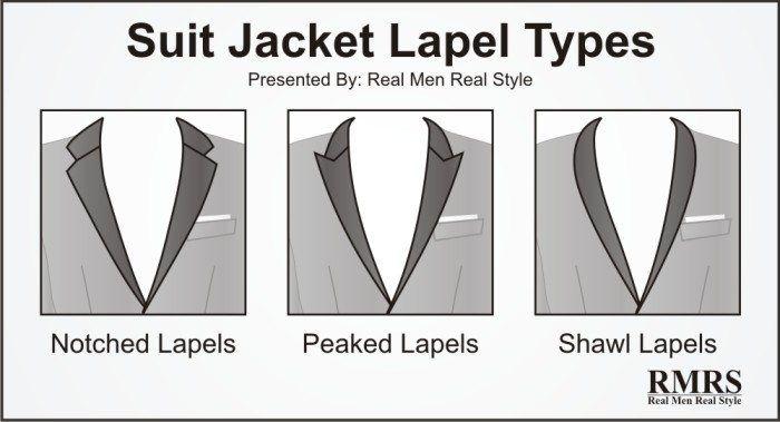Double Vs Single Breasted Jackets