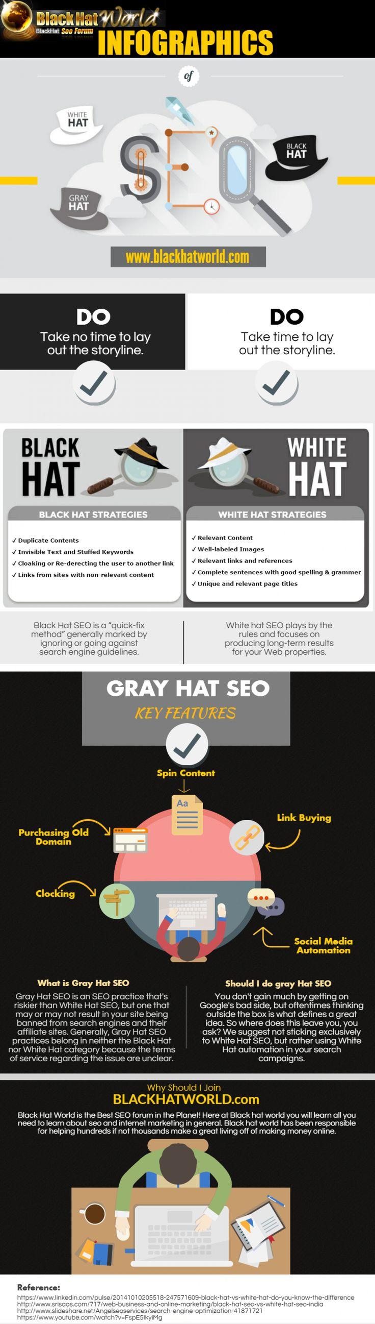SEO Methods Infographic