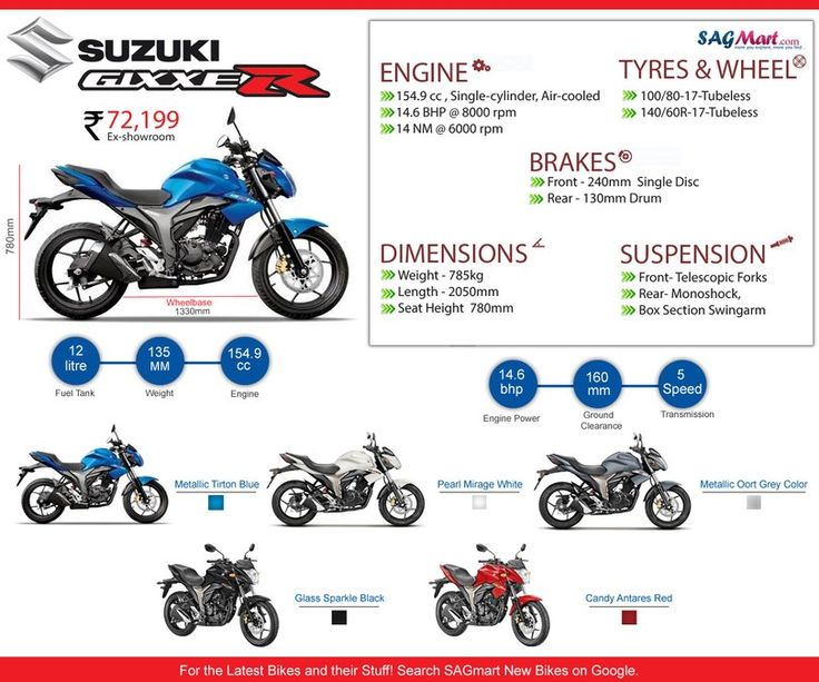 Suzuki service center provides all types of servicing & maintenance problem solution of all Suzuki bikes in Kochi. Here we provide Suzuki Service Center information just like Addresses and Phone numbers etc.