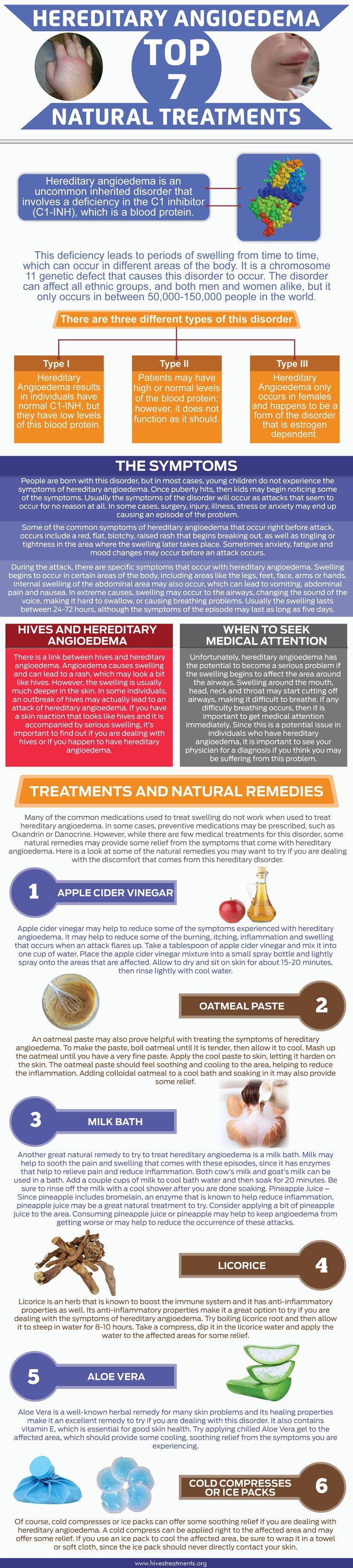 I don't use any of these home remedies, I tried some but they don't work for me, but they may help other people with hereditary and acquired, idiopathic angioedema.