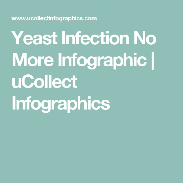 Yeast Infection No More Infographic | uCollect Infographics