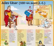 Jules César (100 - 44 avant J.-C.) - Le Petit Quotidien, le seul site d'information quotidienne pour les 6 - 10 ans !