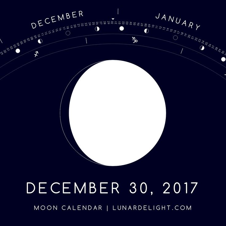 Saturday, December 30 @ 17:26 GMT  Waxing Gibboust - Illumination: 92%  Next Full Moon: Tuesday, January 2 @ 02:25 GMT Next New Moon: Wednesday, January 17 @ 02:18 GMT