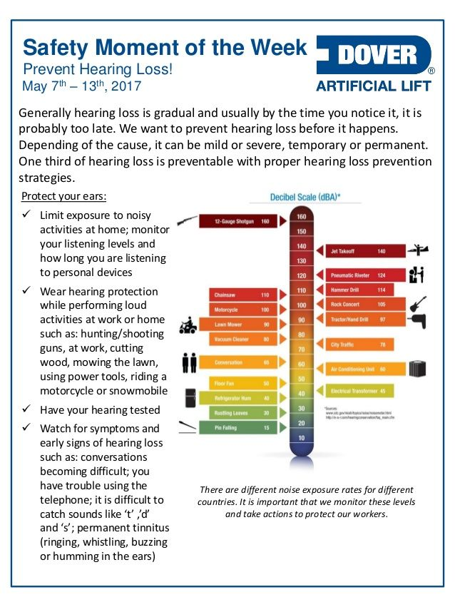 Prevent Hearing Loss! Alberta Oil Tool's #Safety Moment of the Week 08-May-2017