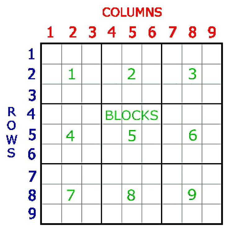 how to solve sudoku easily tips
